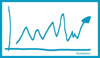 antetanni-sagt-was_Blogstatistik_Best-Blogpost-ever_Grafik