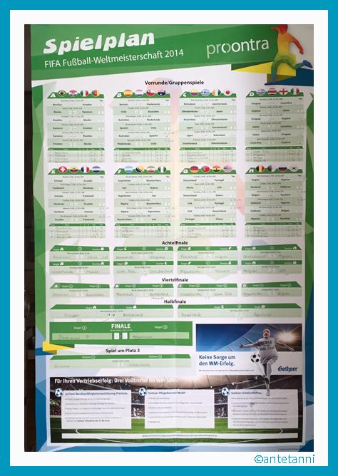 antetanni-sagt-was_WM-2014_Spielplan